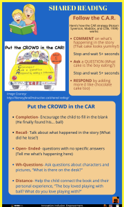 Shared Reading with AAC strategy