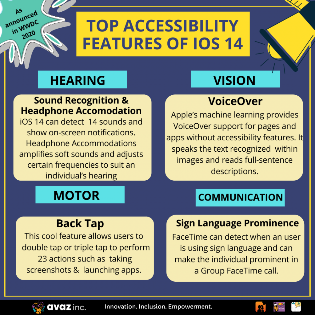 iOS14 accessibility features