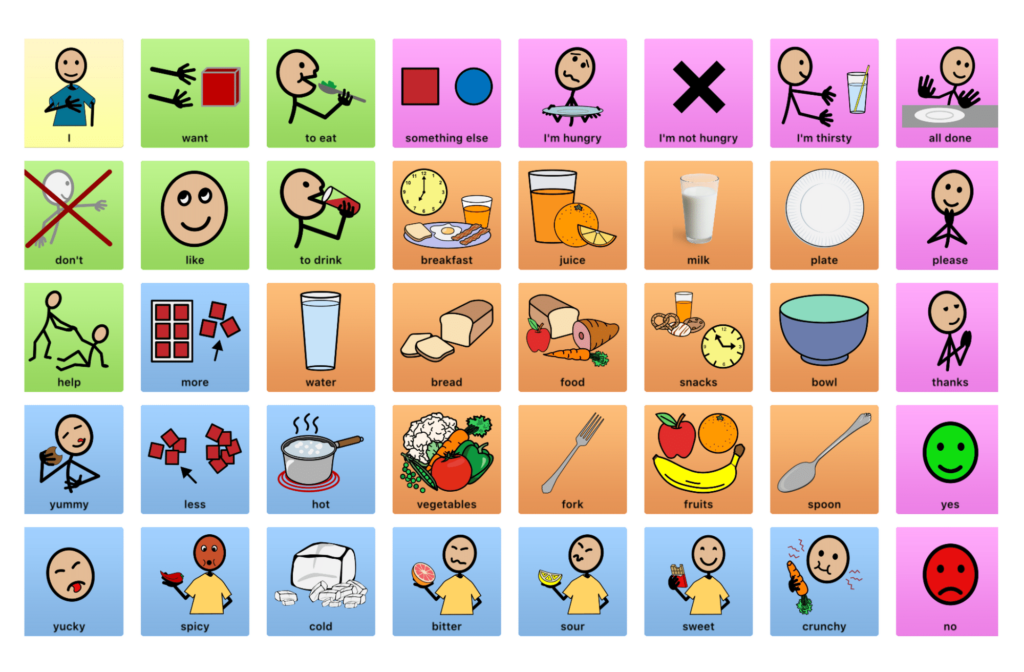 Food Board for Functional Communication