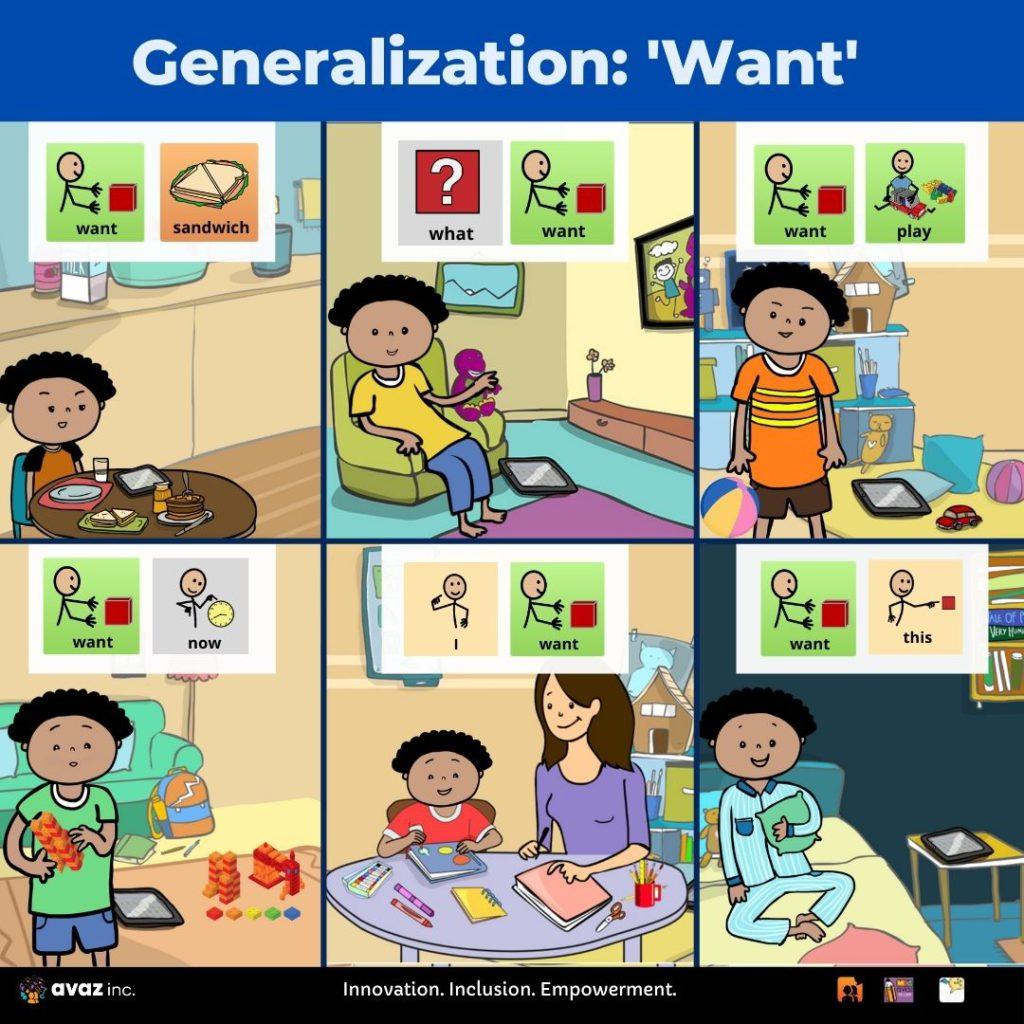 Generalization in AAC Learning
