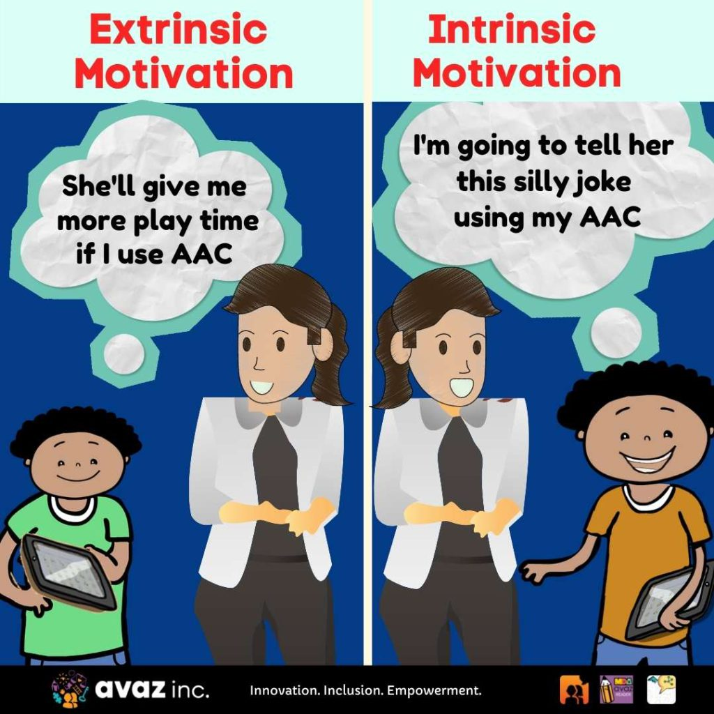 Extrinsic and Intrinsic motivation for AAC learners