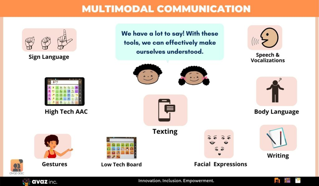 Multimodal Communication for AAC users