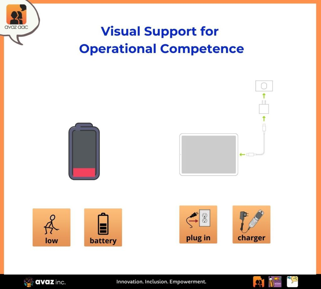 Visual Support for Operational Competence in AAC Users